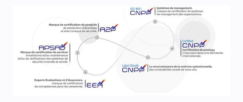 Le CNPP crée deux nouvelles marques de certification