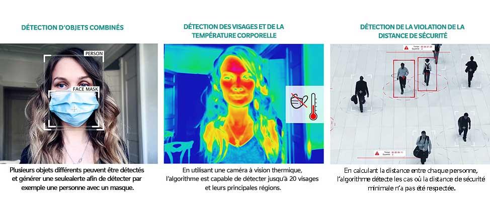 vidéosurveillance thermique