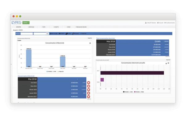 Logiciel QHSE logiciel QSE : outil digital QHSE Système de management