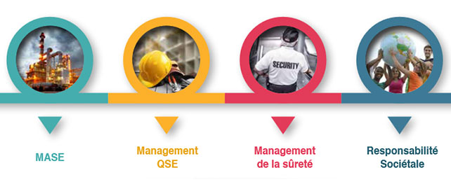 Anthéa Conseils vous guide pour développer vos projets Qualité, Sécurité, Environnement