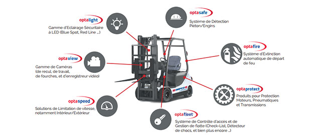 IMPCO Technologies présente sa gamme de solutions pour chariots de manutention