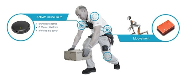 Des capteurs biomécaniques pour prévenir les TMS